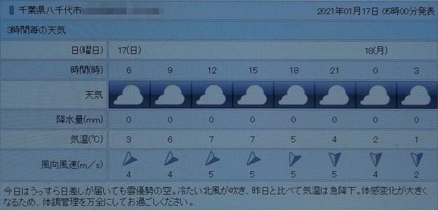 2021/01/17(日)・千葉県八千代市の天気予報