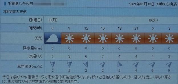 Photos: 2021/01/18(月)・千葉県八千代市の天気予報