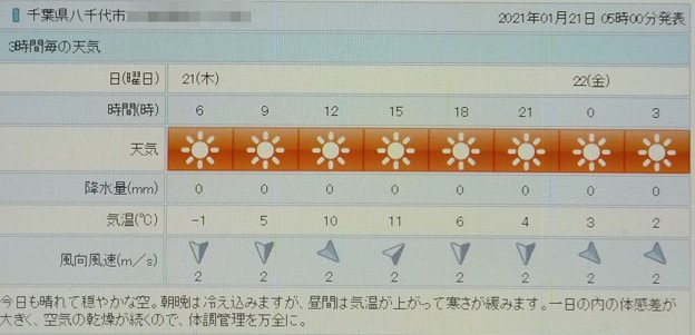 Photos: 2021/01/21(木)・千葉県八千代市の天気予報