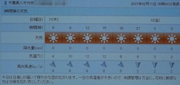 2021/02/11(木・祝)・千葉県八千代市の天気予報