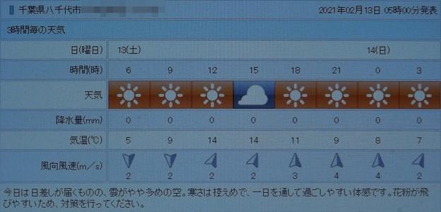 Photos: 2021/02/13(土)・千葉県八千代市の天気予報