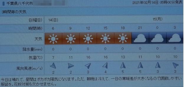 Photos: 2021/02/14(日)・千葉県八千代市の天気予報