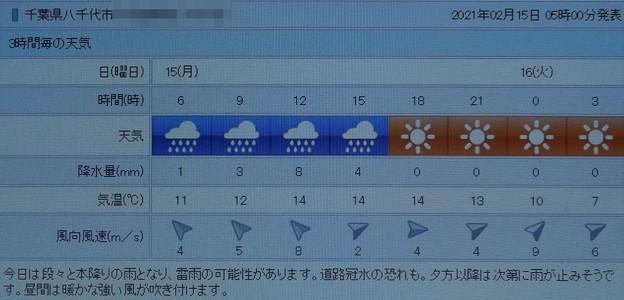 Photos: 2021/02/15(月)・千葉県八千代市の天気予報
