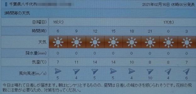 Photos: 2021/02/16(火)・千葉県八千代市の天気予報