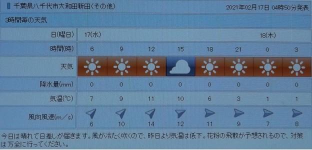 Photos: 2021/02/17(水)・千葉県八千代市の天気予報