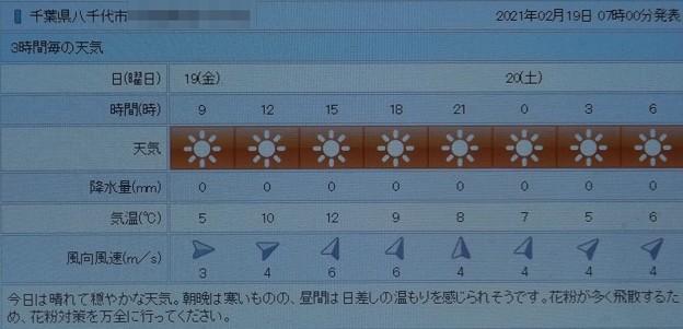 2021/02/19(金)・千葉県八千代市の天気予報