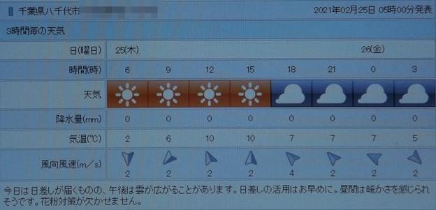 2021/02/25(木)・千葉県八千代市の天気予報