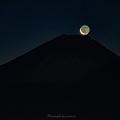 Photos: 地球照